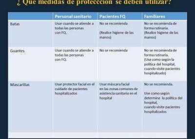infecciones cruzadas fq (11)