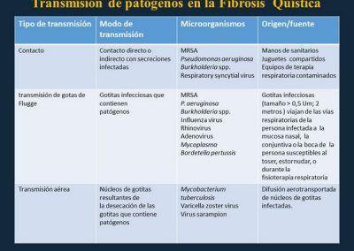 infecciones cruzadas fq (3)