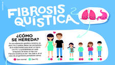 taller fibrosis quistica