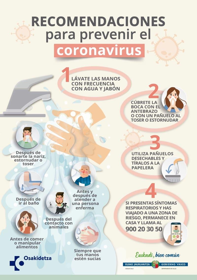 protocolo coronavirus